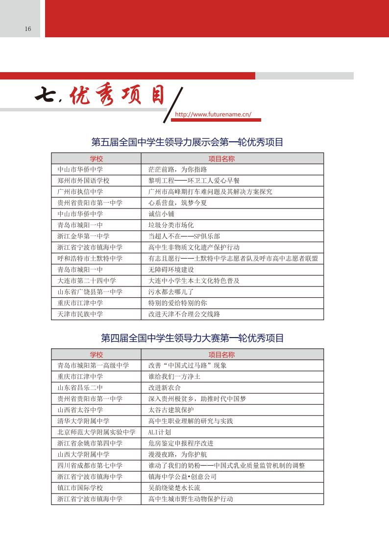 中学生领导力课题介绍(五周年成果介绍)_Page18